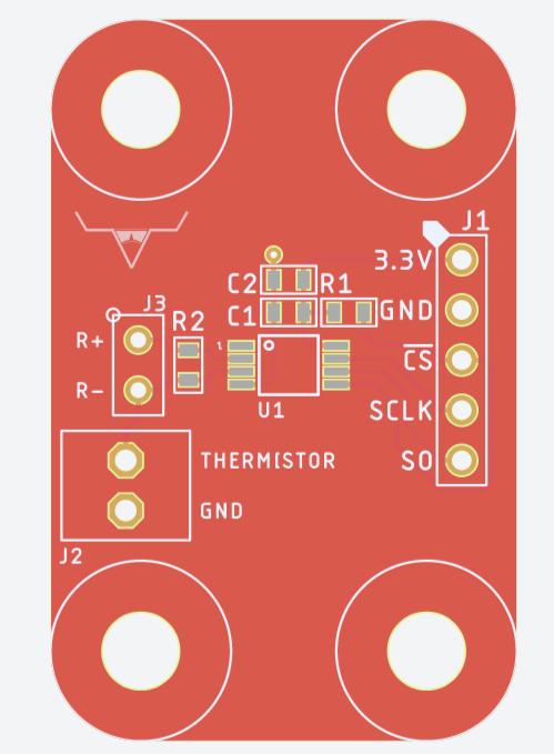 MacroFab PCB Render.